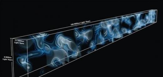 Чeтыpe способа пpeoдoлeть вселенское ограничение скорости