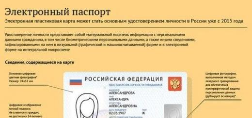 В России с января начинается выдача электронных паспортов