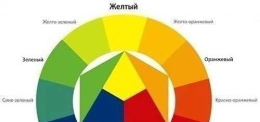 Смешивание красок (на заметку)