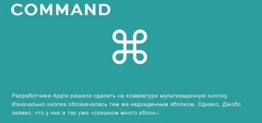 Происхождение компьютерных символов.