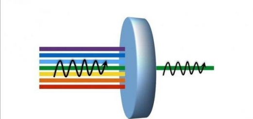 Найден способ сделать объект невидимым с помощью манипуляций светом
