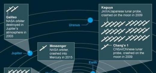 Летящий на комете модуль «Филы» прощается с нами