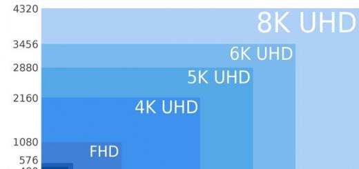 Япония первой в мире запустила ТВ-вещание в 8K-формате