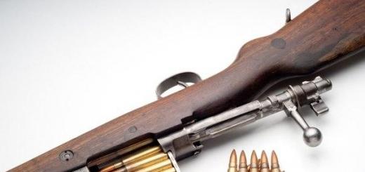 Сравнение М16, AK-47 и винтовки Мосина