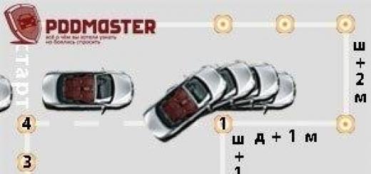 Если вы хотите припарковаться параллельным способом, вам нужно найти такое место, где между уже припаркованными автомобилями будет расстояние, равное длине вашего автомобиля, плюс еще как минимум 0.8 – 1 м. Порядок действий таков: