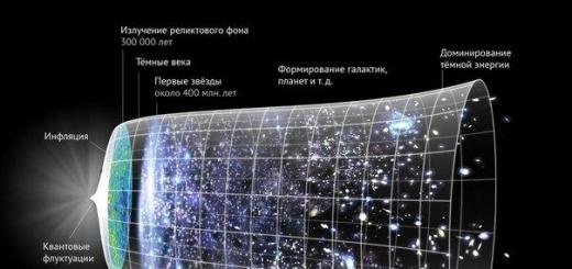 Вселенная расширяется быстрее, чем предполагалось