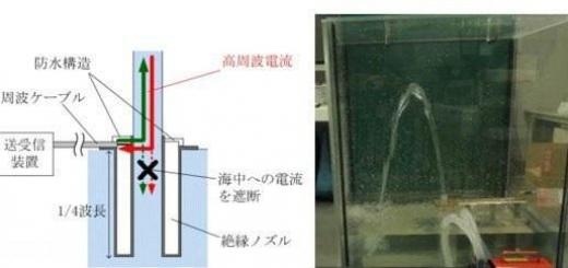 Струя морской воды заменит привычные антенны