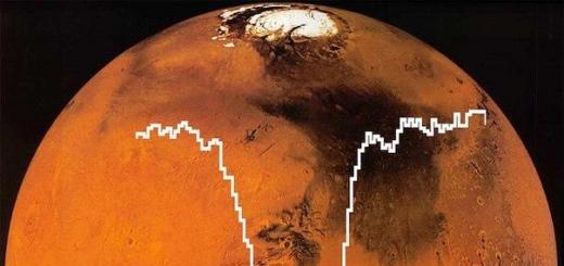 На Марсе найден атомарный кислород