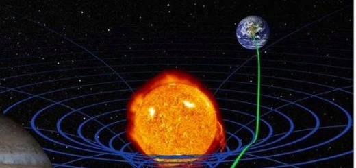 Почему гравитация движется со скоростью света?