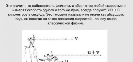 Теория относительности наглядно