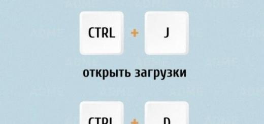 Комбинации клавиш для быстрой работы в интернете
